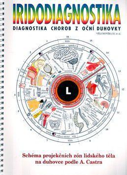 J.S. Vělchověr: Iridodiagnostika cena od 226 Kč