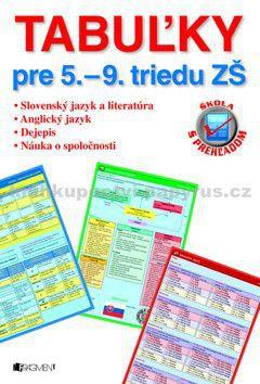 Tabuľky pre 5. – 9. triedu ZŠ - Kolektív autorov cena od 105 Kč