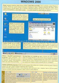 Computer Media WINDOWS 2000 - mapka cena od 18 Kč