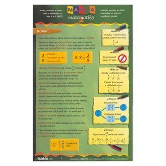 Červinková Petra: Mapka matematiky 2 cena od 33 Kč