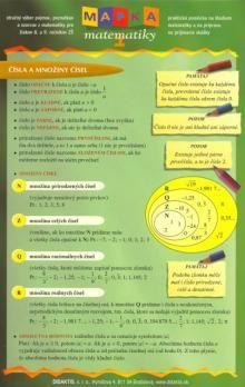 didaktis Mapka matematiky 1 cena od 49 Kč
