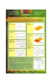 didaktis Mapka matematiky 3 cena od 36 Kč