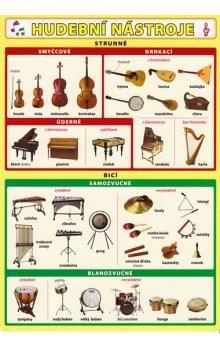 Kolektiv: Hudební nástroje cena od 19 Kč