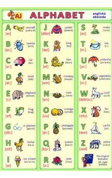 Kupka a Petr: Alphabet - anglická abeceda cena od 19 Kč