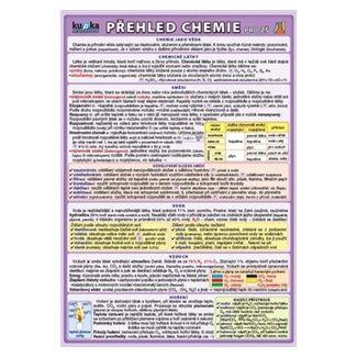 Kupka a  Petr: Přehled chemie pro ZŠ cena od 31 Kč