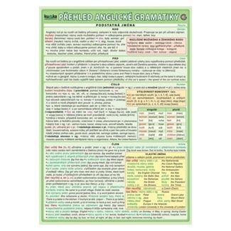 Kupka a Petr: Přehled anglické gramatiky cena od 37 Kč