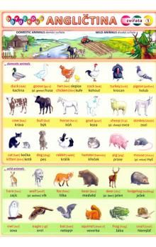 Kupka a Petr: Obrázková angličtina 1 - Zvířata cena od 18 Kč