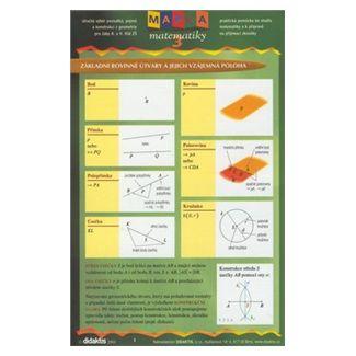 Červinková Petra: Mapka matematiky 3 cena od 33 Kč