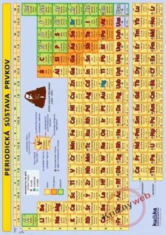 Kupka Periodická sústava prvkov cena od 27 Kč