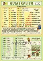 Kupka Nemecké číslovky / Numeralien cena od 18 Kč