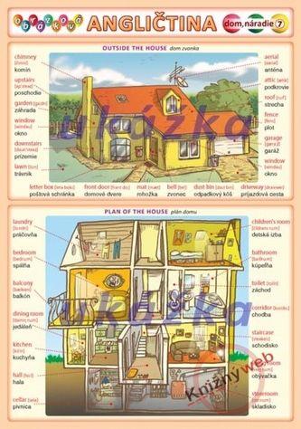Kupka Obrázková angličtina 7 - dom, náradie cena od 23 Kč