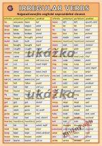 Kupka Najpoužívanejšie anglické nepravidelné slovesá / Irregular Verbs cena od 0 Kč