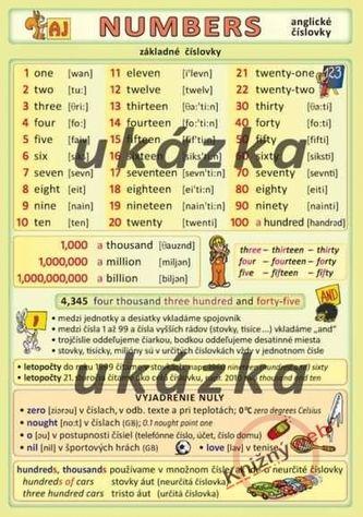 Kupka Anglické číslovky / Numbers cena od 18 Kč