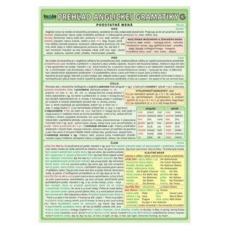 Kupka Prehľad anglickej gramatiky cena od 33 Kč