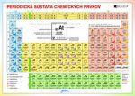 FRAGMENT Periodická sústava chemických prvkov cena od 23 Kč