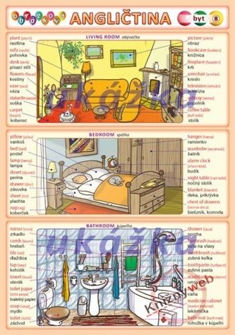 Kupka Obrázková angličtina 8 - byt cena od 18 Kč