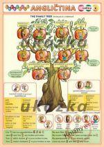 Kupka Obrázková angličtina 6 - rodina cena od 18 Kč
