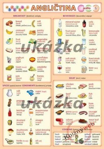 Kupka Obrázková angličtina 5 - jedlo cena od 20 Kč