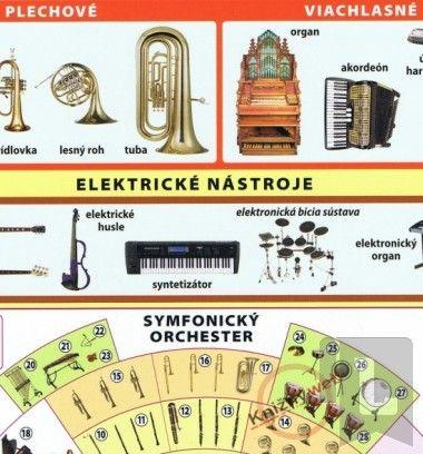 Hudobné nástroje cena od 18 Kč