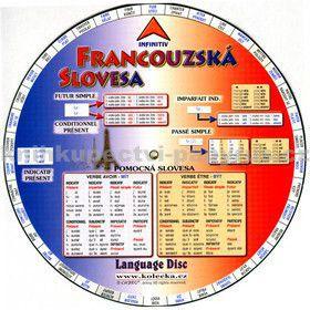 Francouzská slovesa cena od 51 Kč