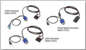 IBM NetBAY 1.5m USB Conversion Option pack