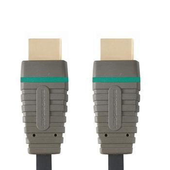 Bandridge HDMI 1.4