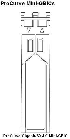 HP Gigabit-SX-LC -GBIC