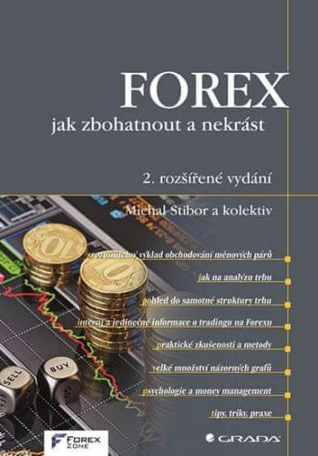Forex–Zone: FOREX Jak zbohatnout a nekrást cena od 385 Kč