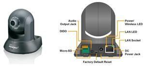 OVISLINK AirLive POE-2600HD otočná HD kam.,PoE,3G,uSD slot
