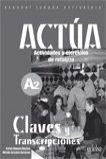 FRAUS Actúa A2, klíč cena od 40 Kč