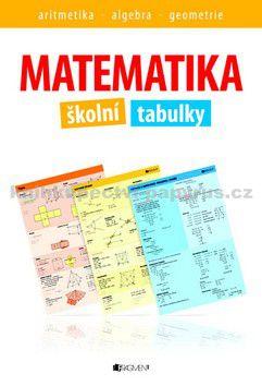 Věra Řasová: Matematika - školní tabulky - aritmetika, algebra, geometrie cena od 59 Kč
