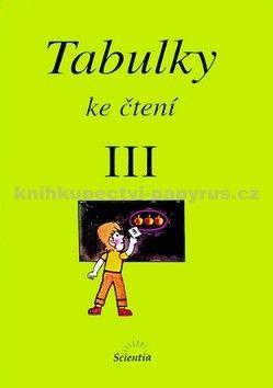 Vladimír Linc: Tabulky ke čtení III - 2. vydání cena od 208 Kč