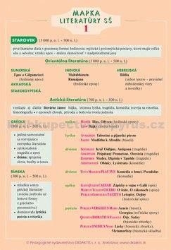 didaktis Mapka literatúry SŠ 1 cena od 49 Kč