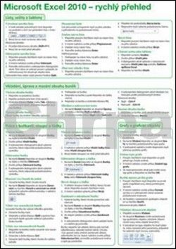 Libor Pácl, Martin Herodek: Microsoft Excel 2010 – rychlý přehled cena od 20 Kč