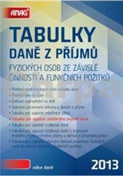 ANAG Tabulky daně z příjmů 2013 cena od 116 Kč