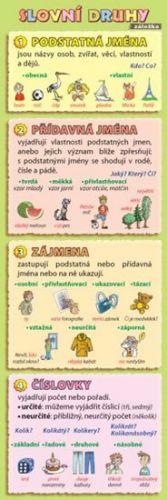 Petr Kupka: Záložka - Slovní druhy cena od 11 Kč
