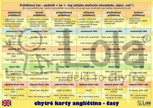 Chytré karty - angličtina tvoření časů cena od 55 Kč