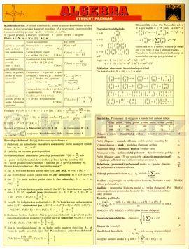Alica Sivošová Algebra karta cena od 45 Kč