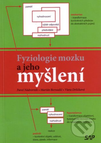 Slovak Academic Press Fyziologie mozku a jeho myšlení - Pavel Nádvorník, Marián Bernadič, Viera Drličková cena od 181 Kč