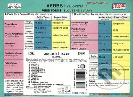 TAOSI - Ing. Andrej Šimko Anglický jazyk (súbor kariet) - Jana Hromníková cena od 75 Kč