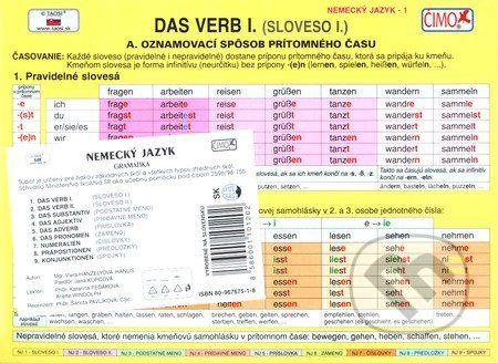 TAOSI - Ing. Andrej Šimko Nemecký jazyk (súbor kariet) - cena od 53 Kč