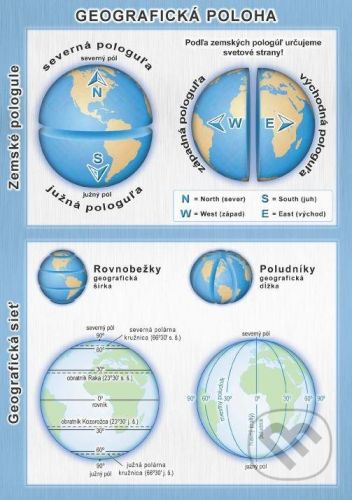 Veduta Geografická poloha - cena od 24 Kč