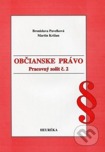 Heuréka Občianske právo - Bronislava Pavelková, Martin Križan cena od 121 Kč