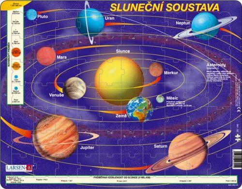 LARSEN Puzzle - Sluneční soustava, 70 dílků