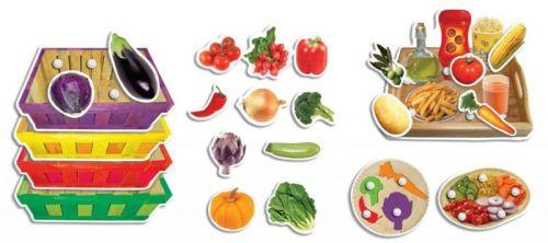 Ludi Zelenina v košíku a na talíři