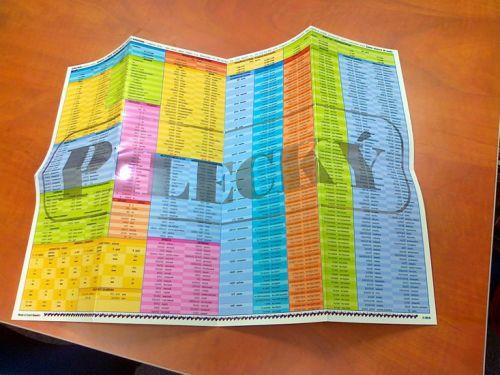 Česko-ruská jazyková mapa - 2 v 1 cena od 123 Kč