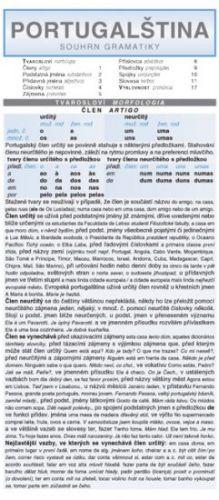Holman SKLÁDAČKA - Portugalština - souhrn gramatiky cena od 100 Kč