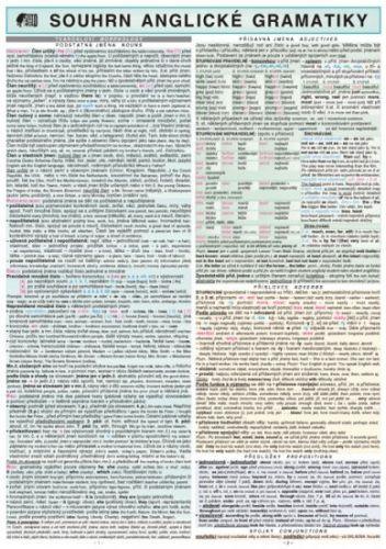 Holman Souhrn anglické gramatiky cena od 47 Kč