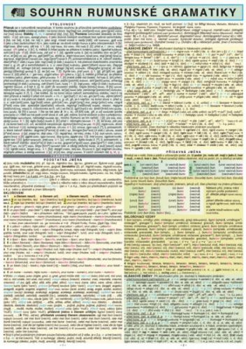 Holman Souhrn rumunské gramatiky cena od 43 Kč