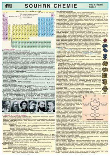 Holman Souhrn chemie pro SŠ cena od 68 Kč